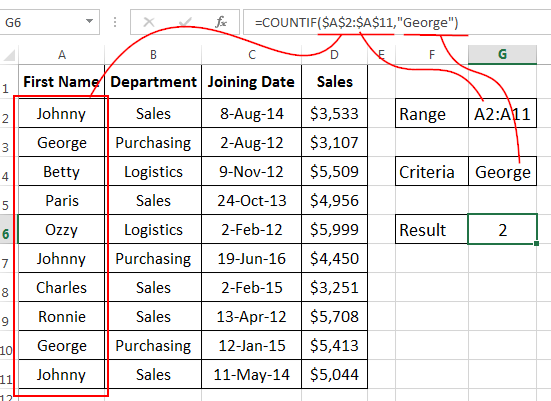 Excel COUNTIF Function (Image 01)