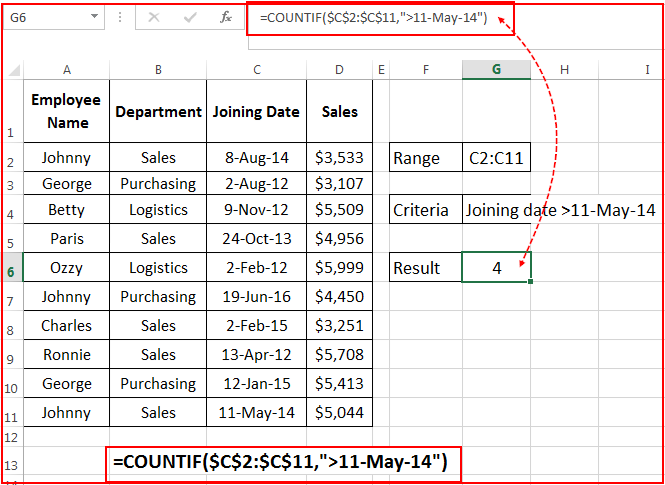 Excel COUNTIF Function