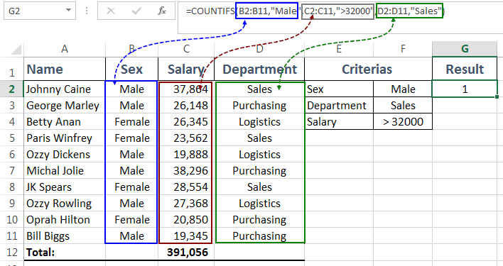 Excel COUNTIFS Function