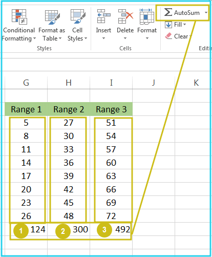 This image shows How AutoSum works in Excel Ranges.