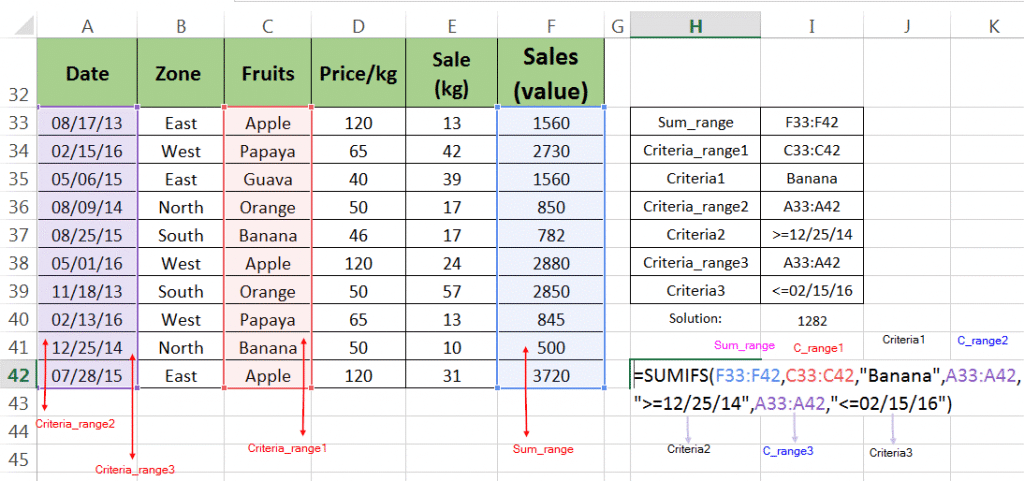 Excel SUMIFS Function